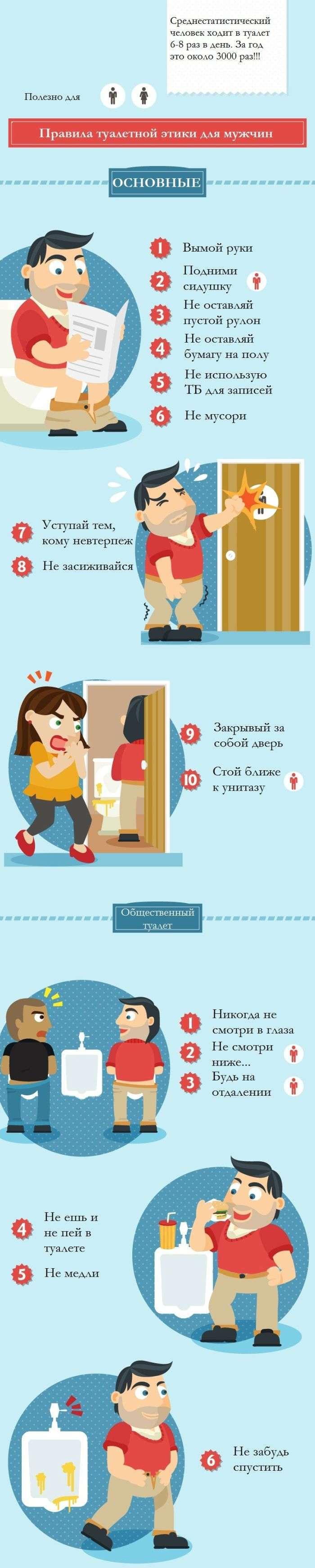 Туалетна етика для чоловіків (інфографіка)
