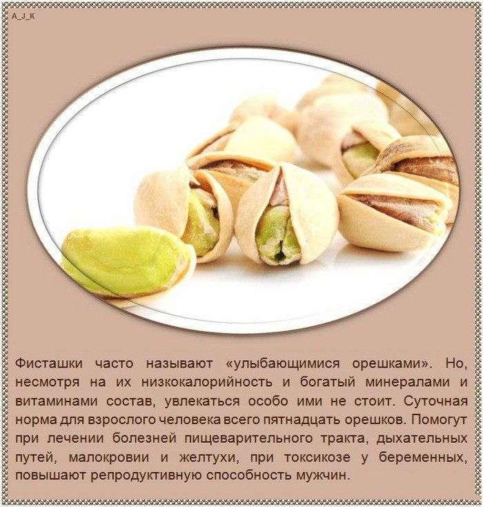 Підроблені волоські горіхи (5 фото)