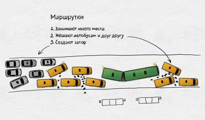 Як насправді працює комерційний транспорт в Росії (7 фото + 3 відео)