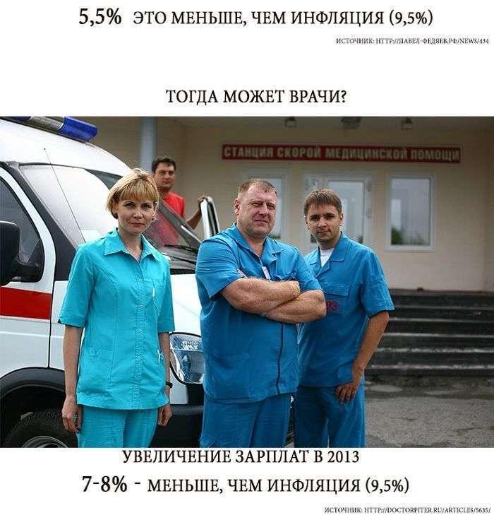 Кому підвищують зарплати (3 фото)