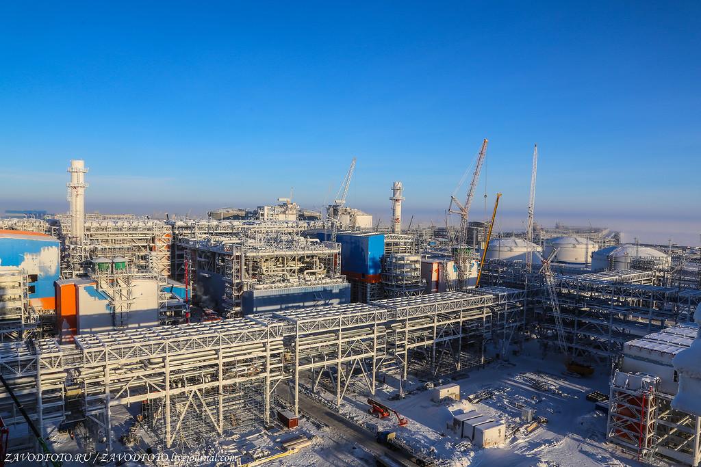 ТОП крупнейших СПГ-проектов в России НЕФТЕГАЗОВАЯ