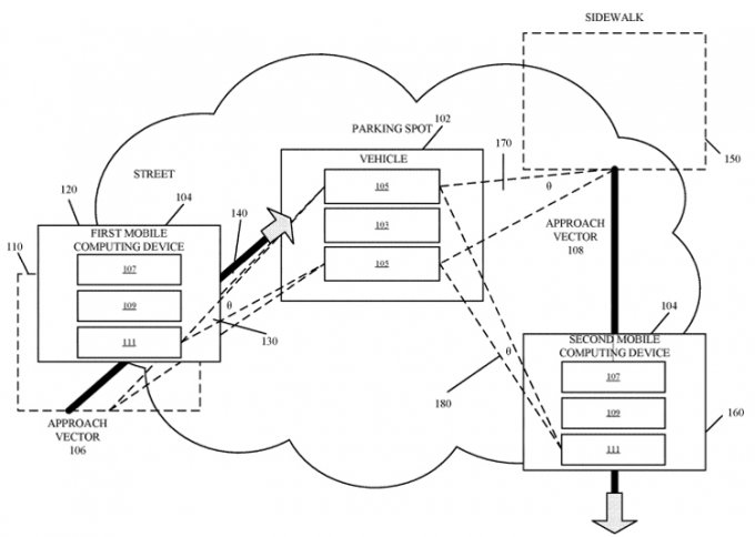 Apple запатентовала биометрическую идентификацию для машин Apple